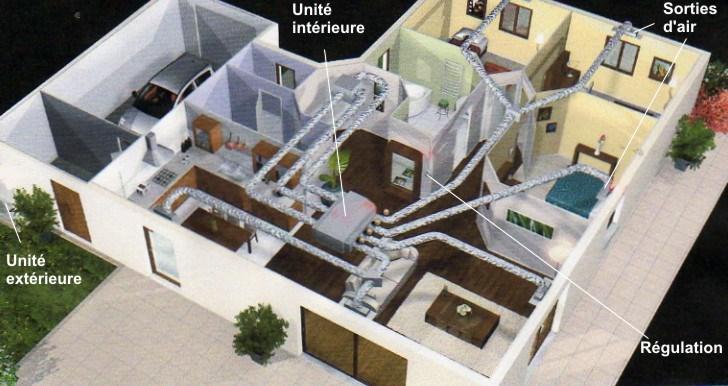 comment bien choisir sa climatisation. Black Bedroom Furniture Sets. Home Design Ideas
